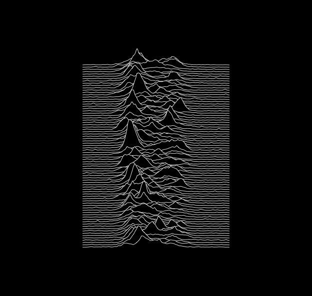 unknown pleasures joi divi